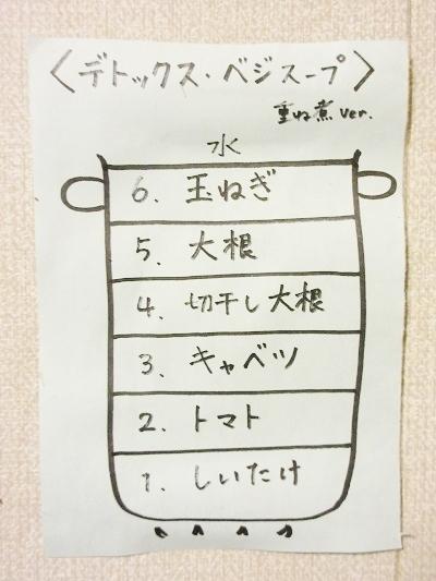 IMG_7382detox_vege_soup_kasaneni_memo.JPG